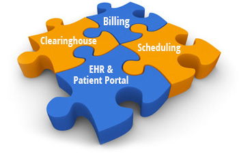 Integrated EHR Software
