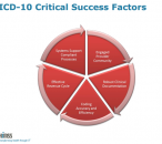 HIMSS-ICD10-Success-Factors-Cropped